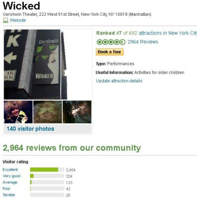 Wicked Reviews